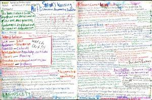 forces of habit journal