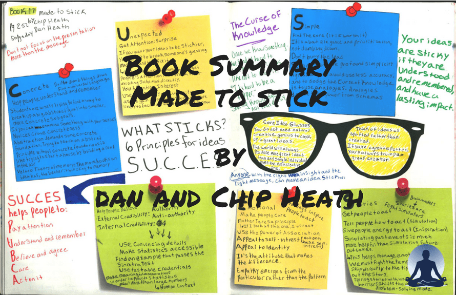 forces of habit book summary on Made to Stick Why Some Ideas Survive and Others Die by Chip and Dan Heath