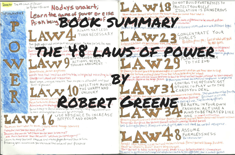 forces of habit book summary The 48 Laws of Power by Robert Greene