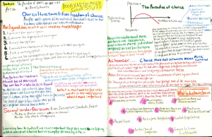 forces of habit book summary for The Paradox of Choice: Why More Is Less