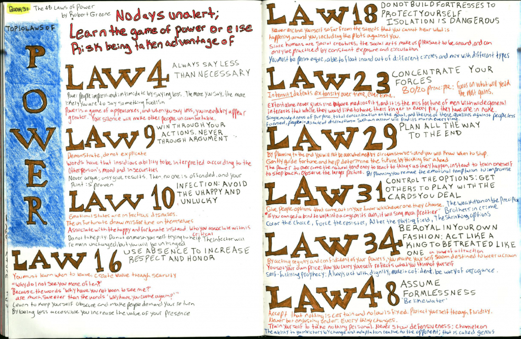 The 48 Laws of Power by Robert Greene   Forces of Habit